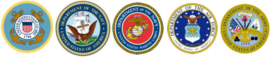All Military Symbols